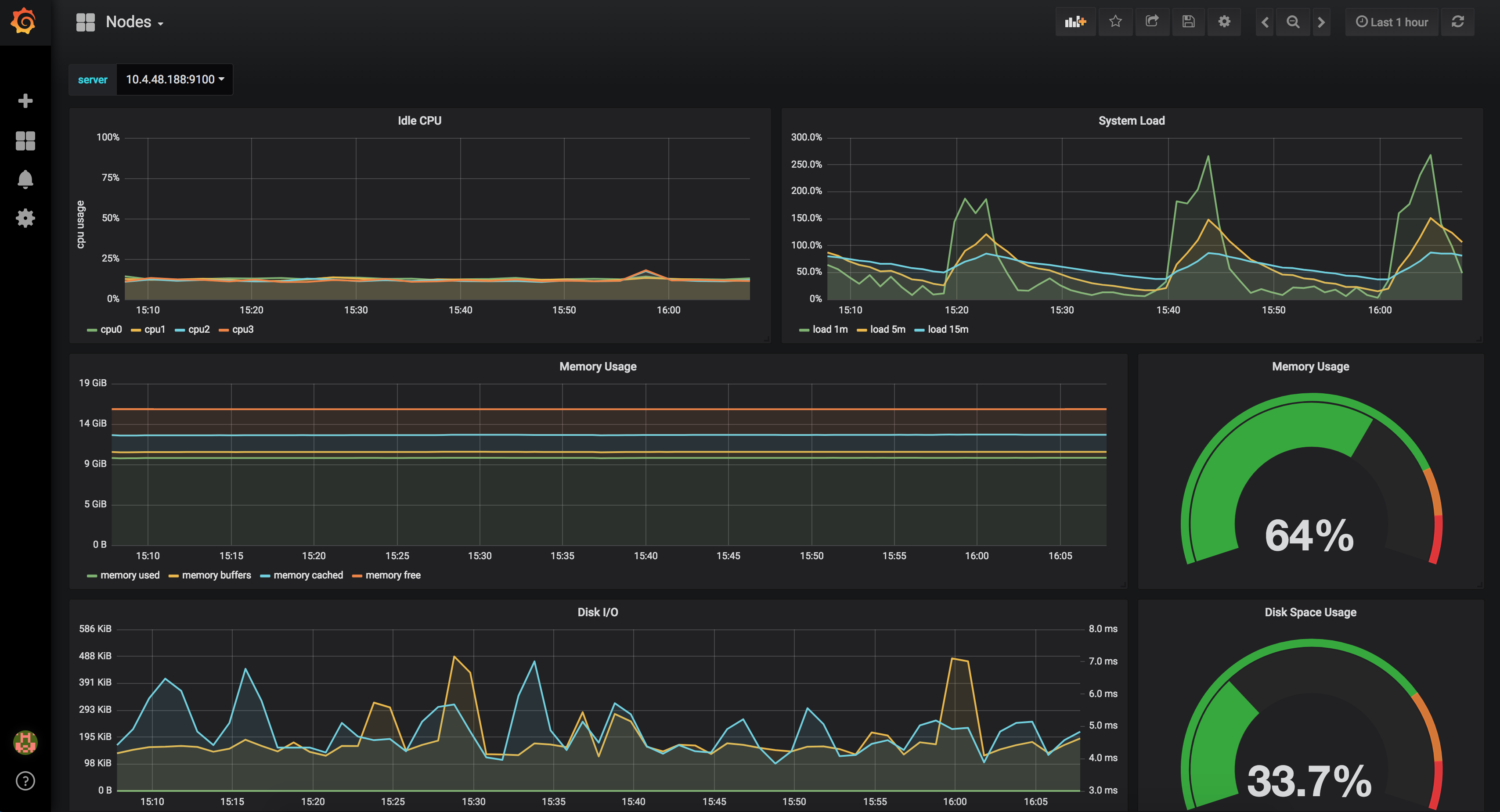Get Kubernetes Cluster Metrics with Prometheus in 5 Minutes