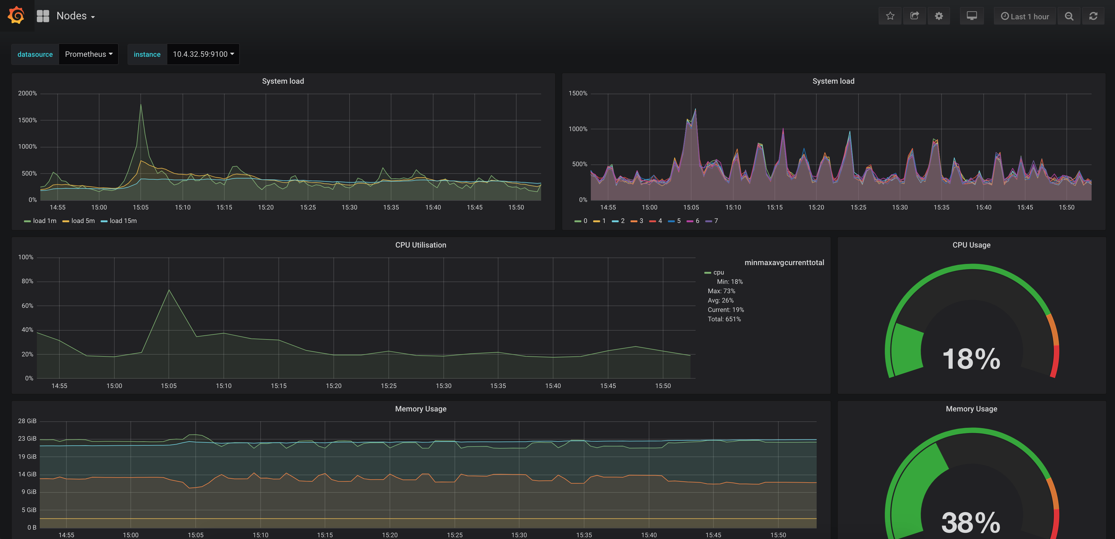 prometheus_monitoring_3